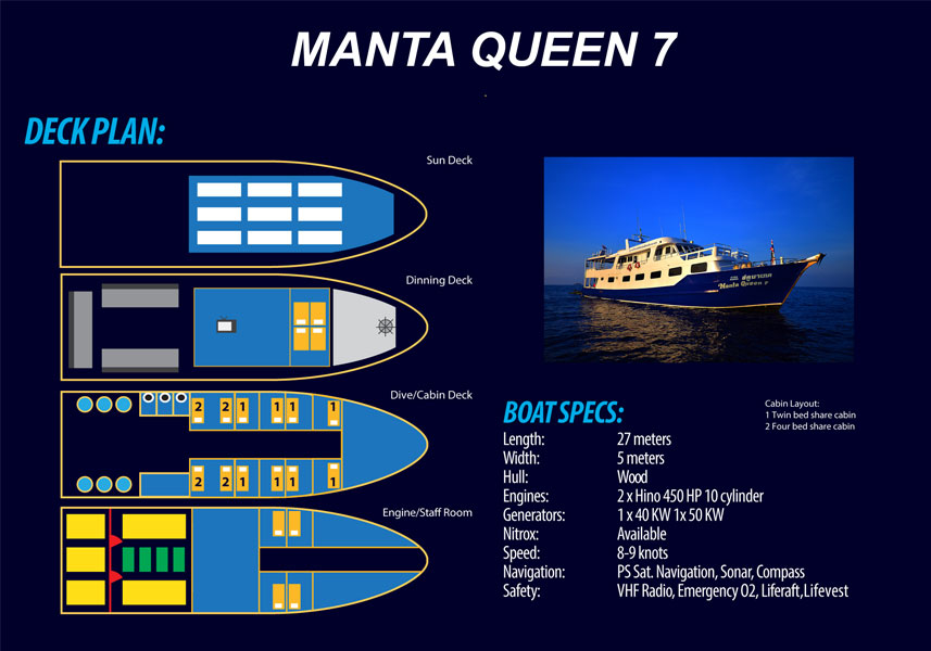Manta Queen 7 Layout